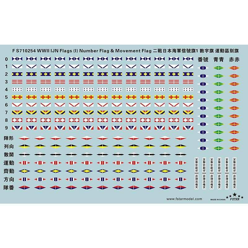 【新製品】FS710254 日本海軍 信号旗デカールセット1