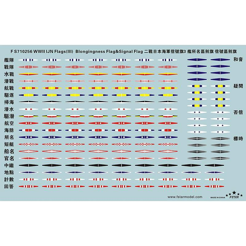 【新製品】FS710256 日本海軍 信号旗デカールセット3