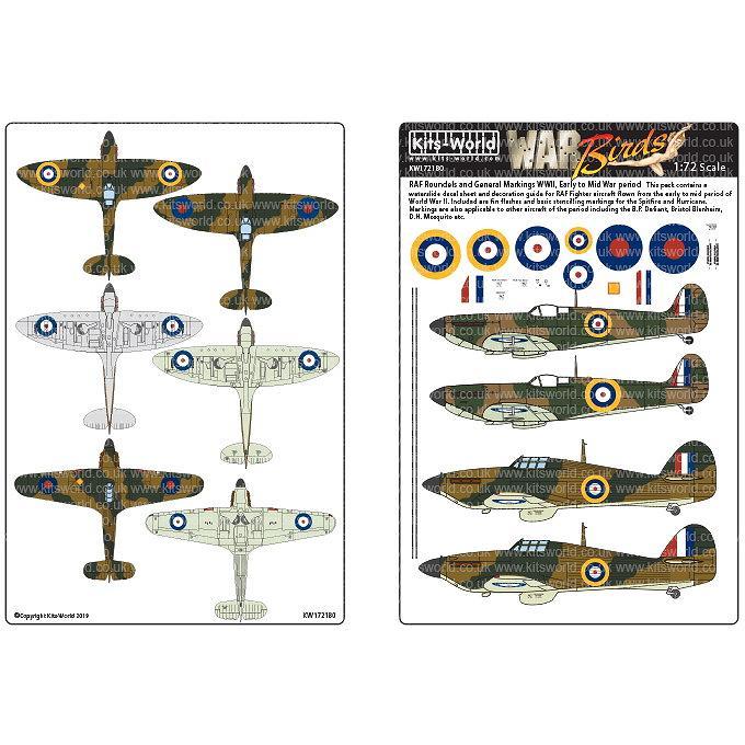 【新製品】KW72180 WWII初期-中期 イギリス空軍 ラウンデル&汎用マーキング