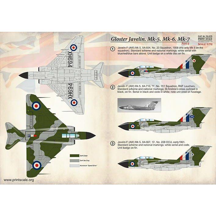 【新製品】72375 グロスター ジャベリン Mk.5、Mk.6、Mk.7 Part4