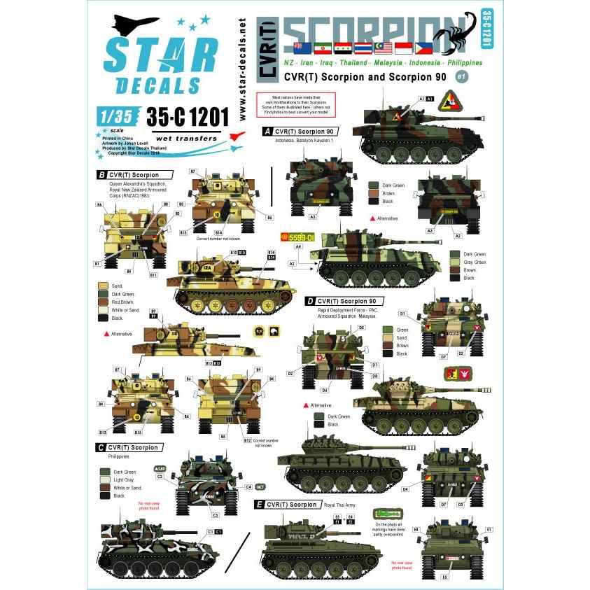 【新製品】35-C1201 現用 CVR(T)スコーピオン#1 ニュージーランド イラン イラク タイ マレーシア インドネシア フィリピン