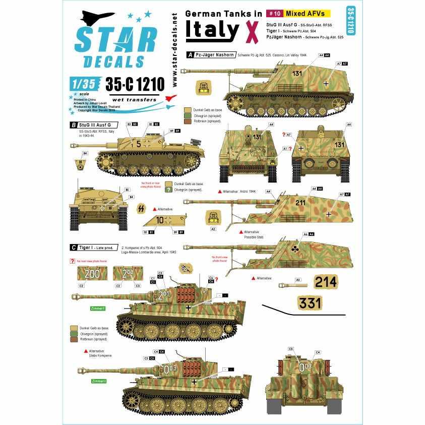 【新製品】35-C1210 WWII 独 イタリア戦線のドイツ戦車#10 III号突撃砲G型 タイガーI後期型 ナースホルン