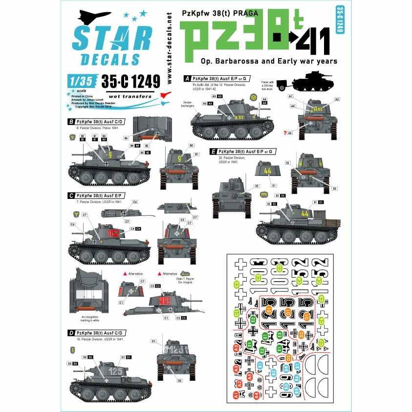 【新製品】35-C1249 WWII ドイツ陸軍PzKpfw38(t)プラガ戦車 バルバロッサ作戦と大戦初期