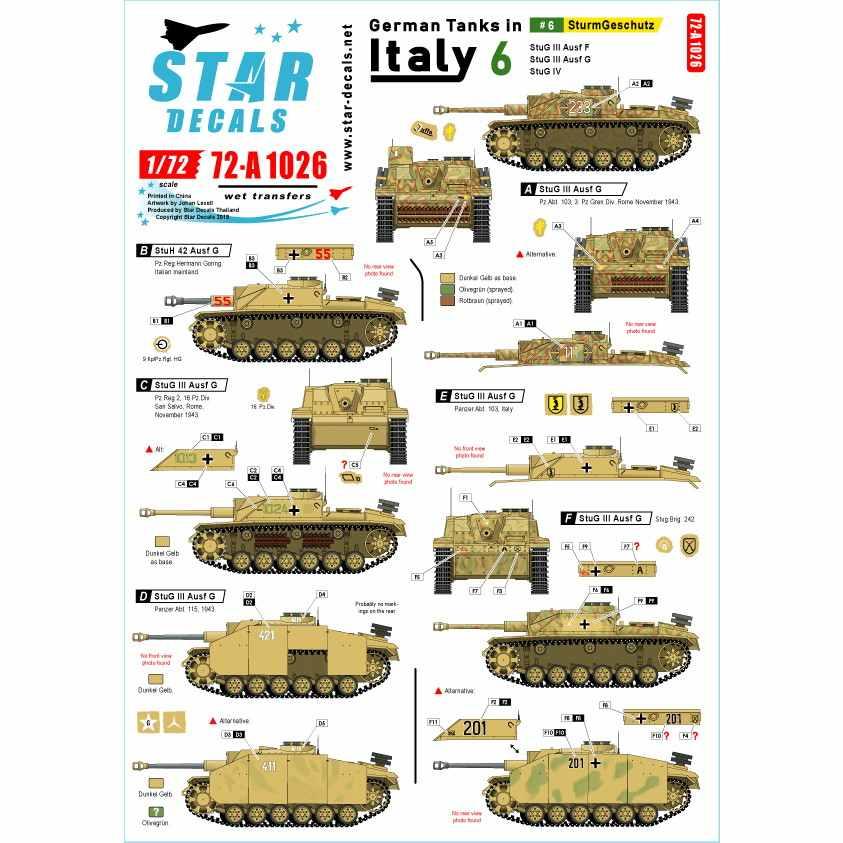 【新製品】72-A1026 WWII 独 イタリア戦線のドイツ戦車#6 III号突撃砲F/8型 III号突撃砲G型 IV号突撃砲(IV号戦車J型車体)