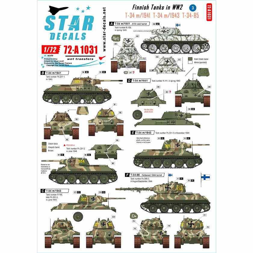 【新製品】72-A1031 WWIIのフィンランド戦車#3