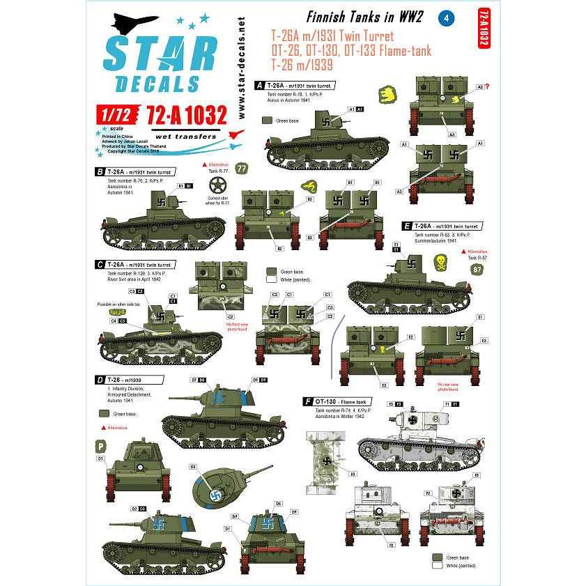 【新製品】72-A1032 WWIIのフィンランド戦車#4