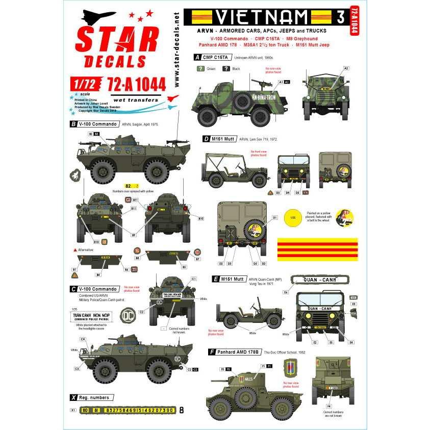 【新製品】72-A1044 ARVN#3 南ベトナム陸軍所属のAFV V-100/M8他