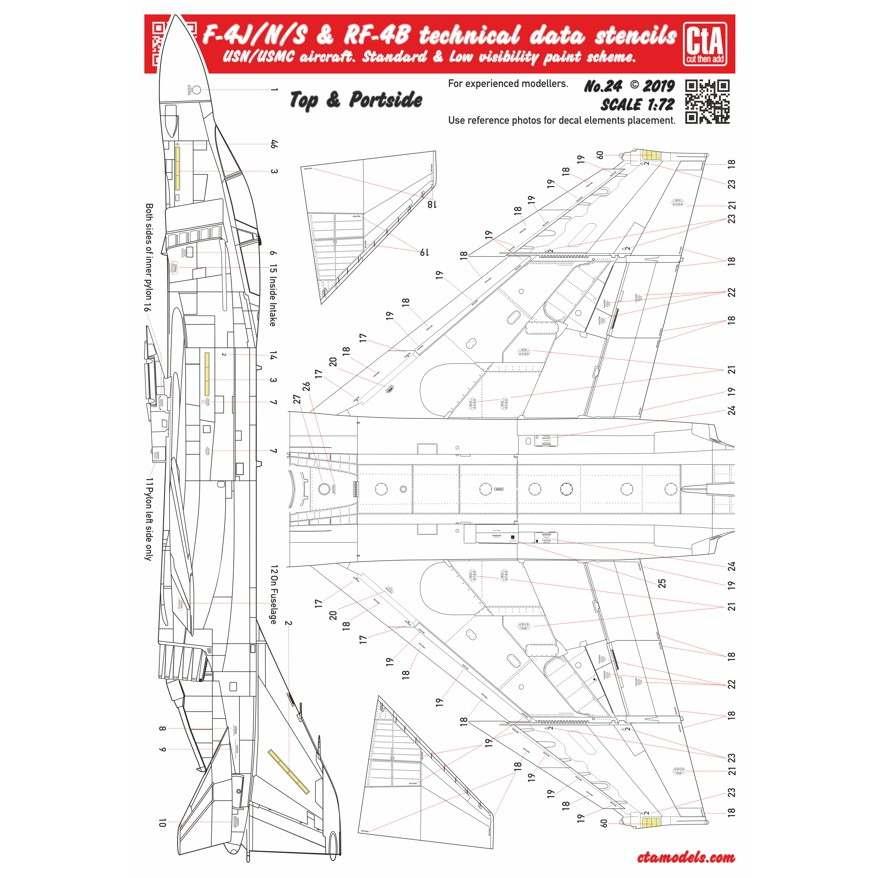 【新製品】CTA-24 マクドネル・ダグラス F-4J/N/S&RF-4B デクニカルデータステンシル スタンダード&ロービジ用